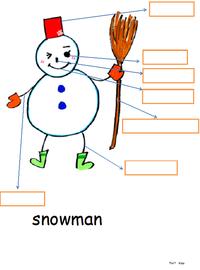 Snowman_body_parts_image